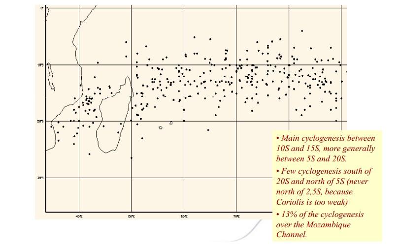 Répartition de la zone de cyclogenèse