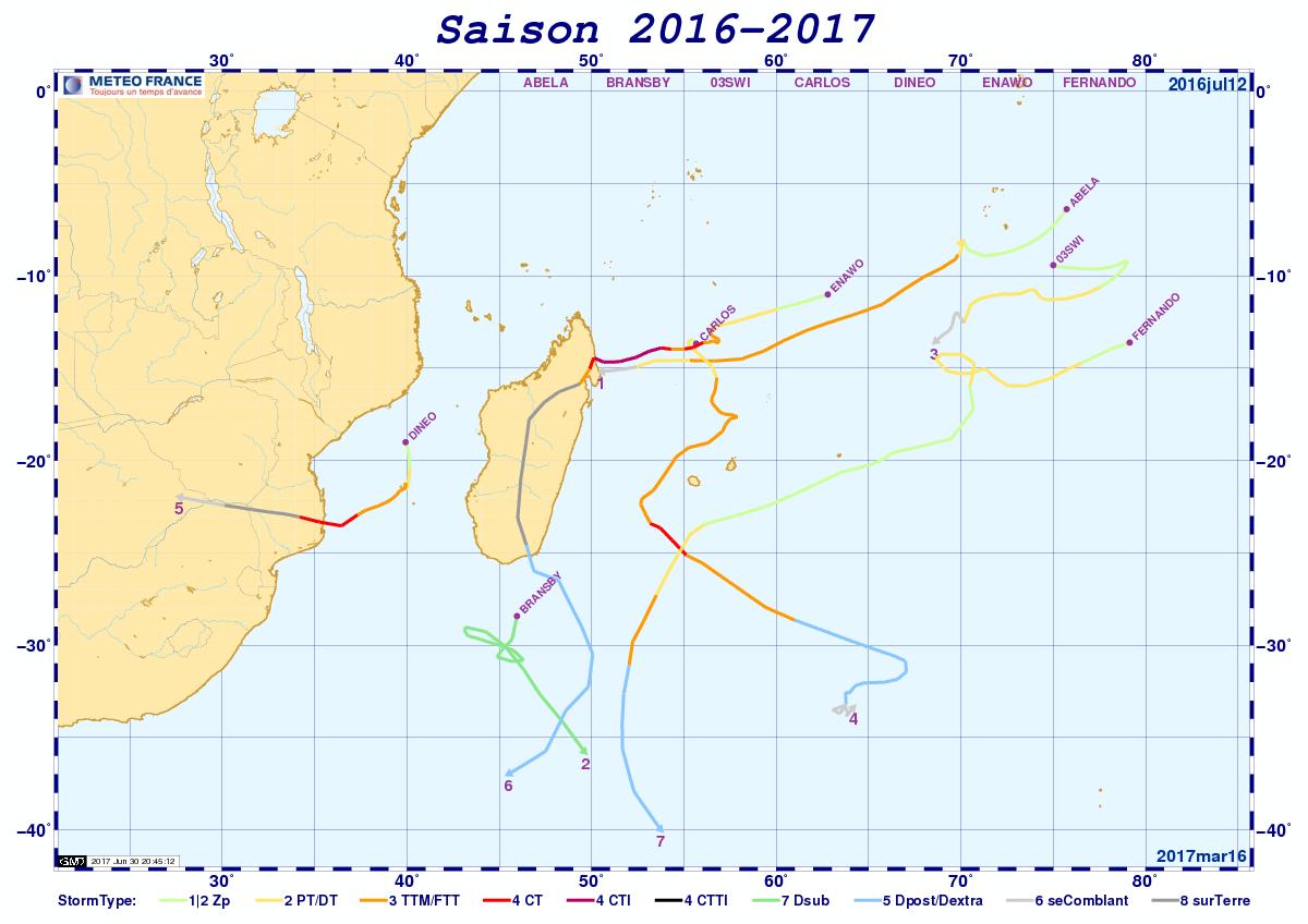 Trajectoire saison cyclonique 2016/2017