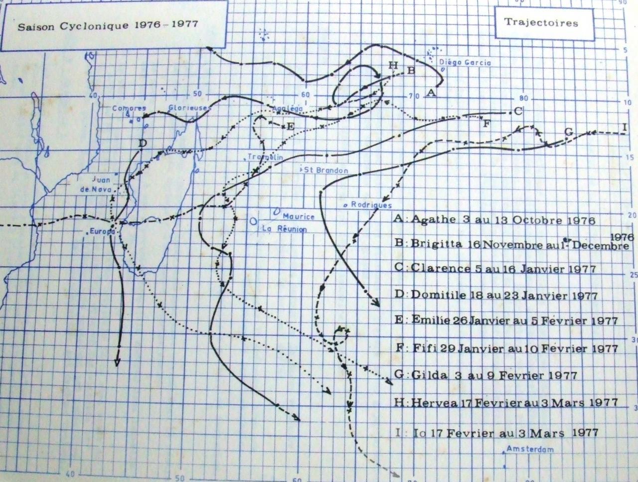 SAISON 1976-1977