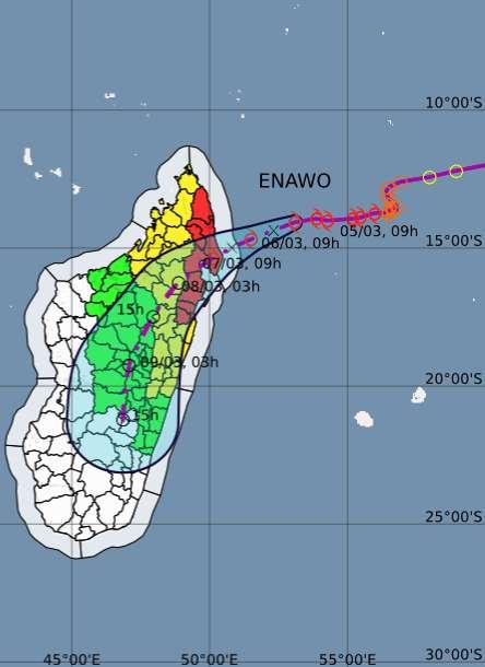 Etat des alertes à Madagascar