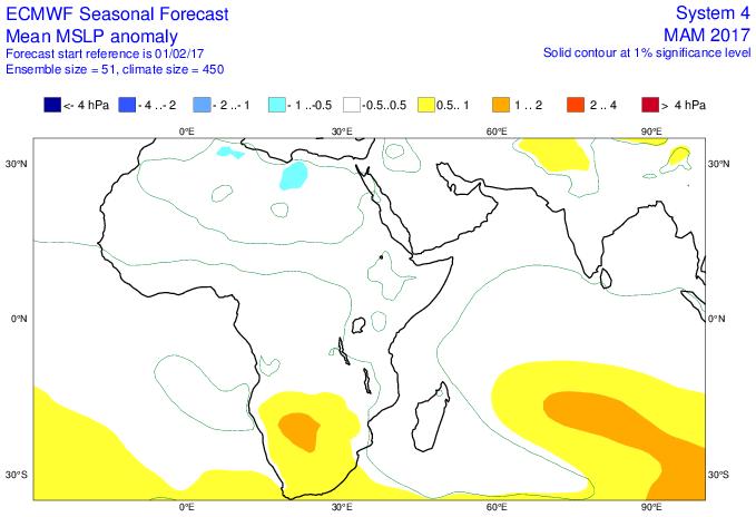 Anomalie de pression mars, avril, mai (ECMWF)