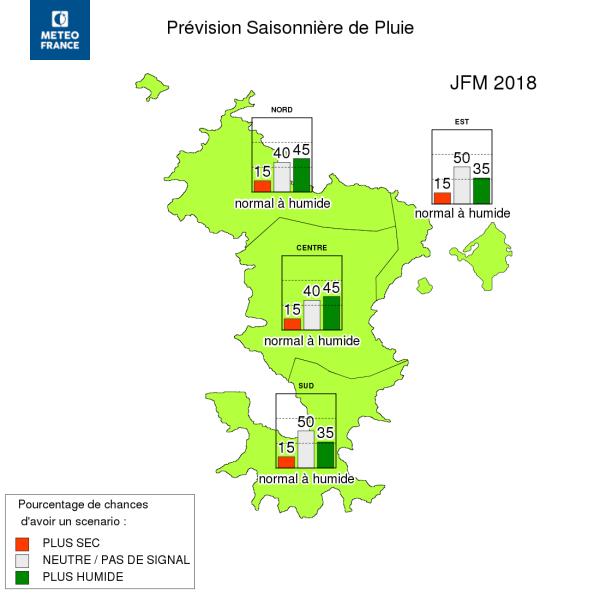 Prévisions saisonnières des pluies pour Mayotte JFM2018 (Météo France)