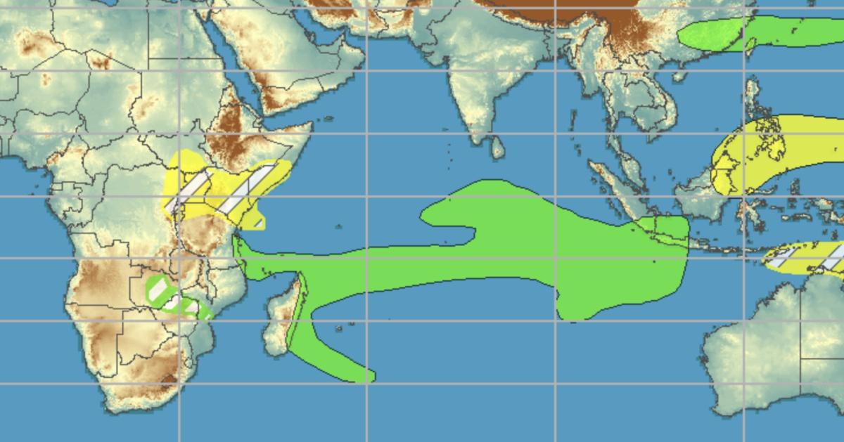 Mjo ocean indien
