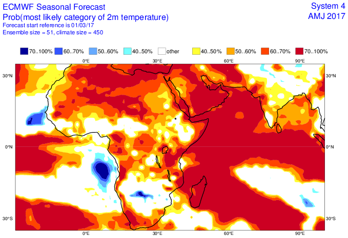 Prévisions saisonniéres avril mai juin 2017 concernant les température (ECMWF)