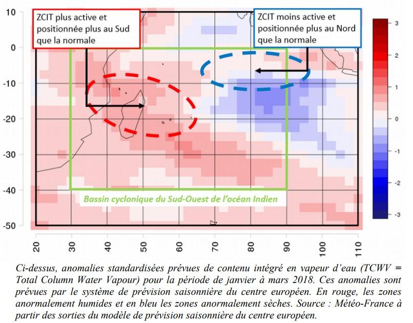 Position de la ZCIT pour cette saison cyclonique 2017/2018 (Météo France)